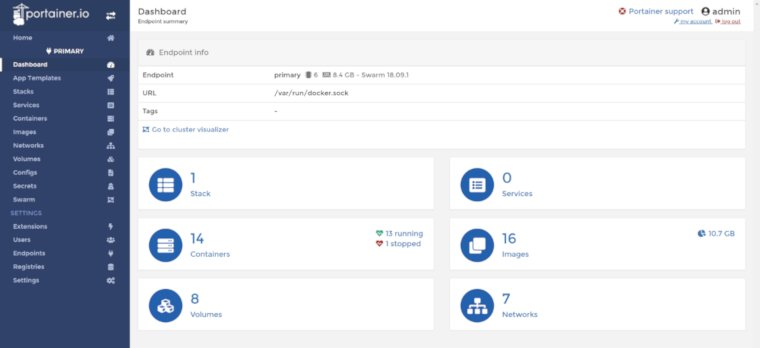 Docker In Your HomeLab - Getting Started · borked io